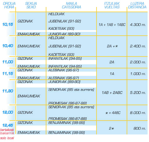 Horarios Cross Bolumburu