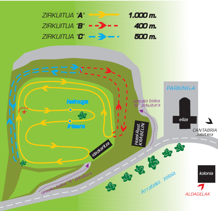 Recorrido del Cross Bolumburu